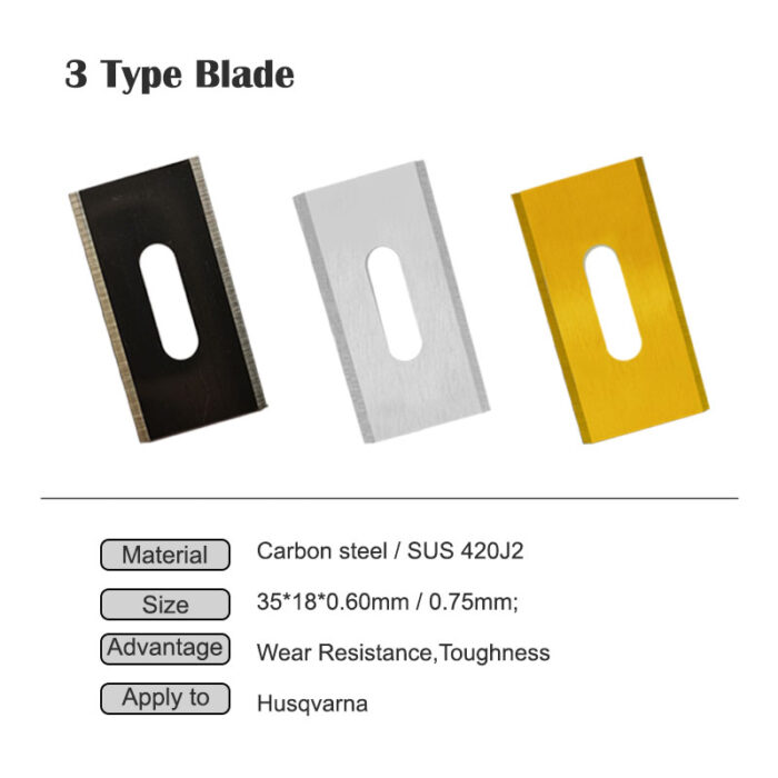 Auto mower blades package
